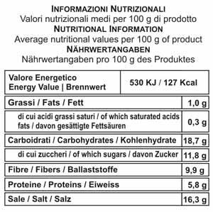 Valori Nutrizionali per 100 g di prodotto